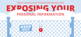 How Unsecured Cloud Databases Are Exposing Your Personal Information