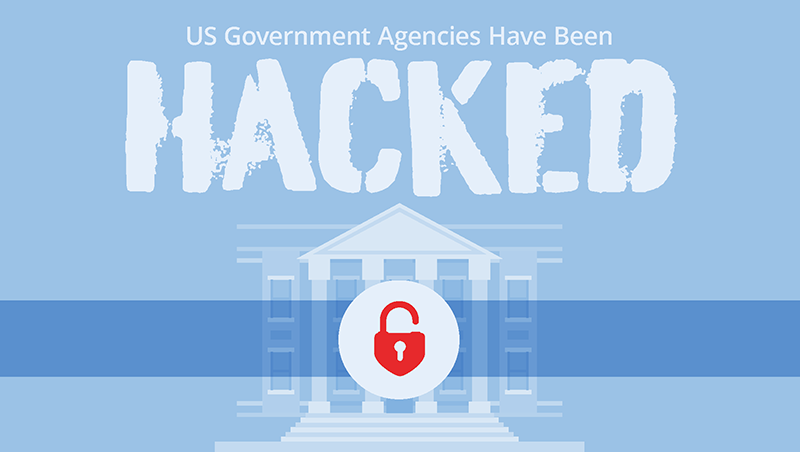 US Government Agencies Have Been Hacked